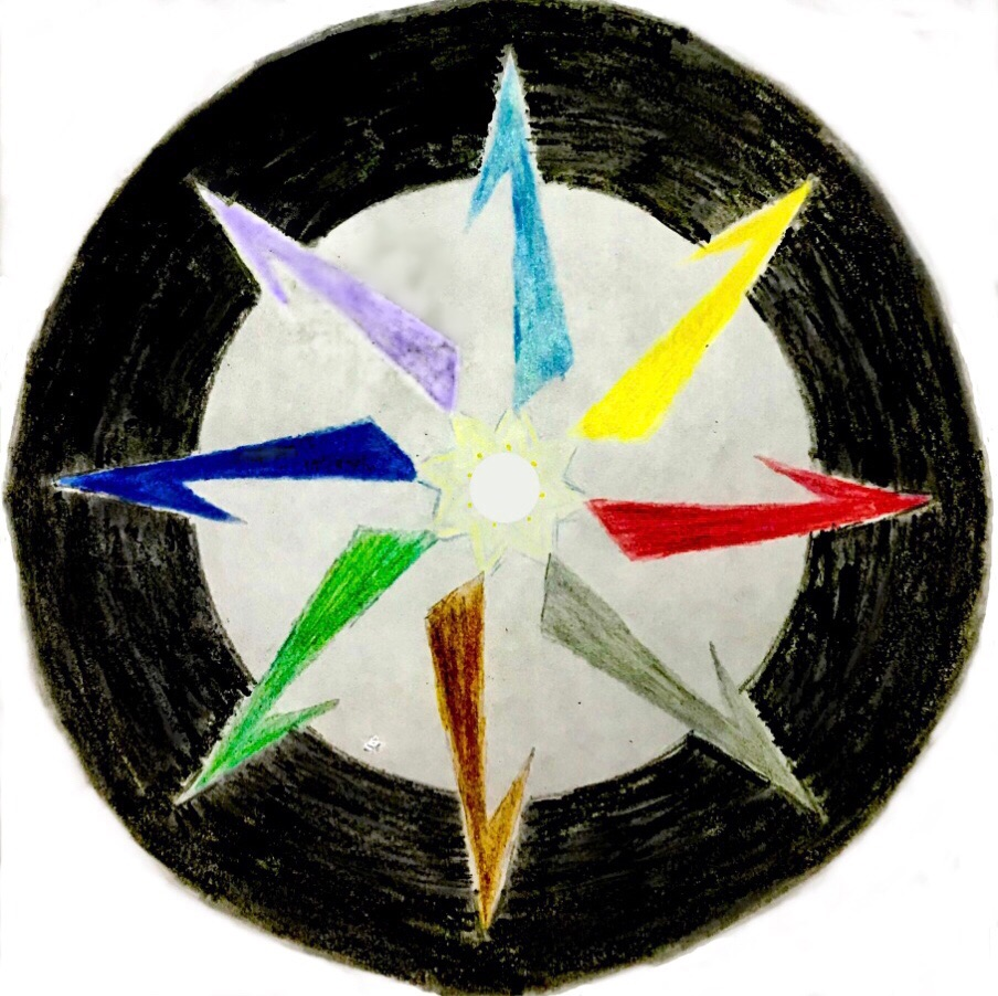 8 pointed compass as described in the text below